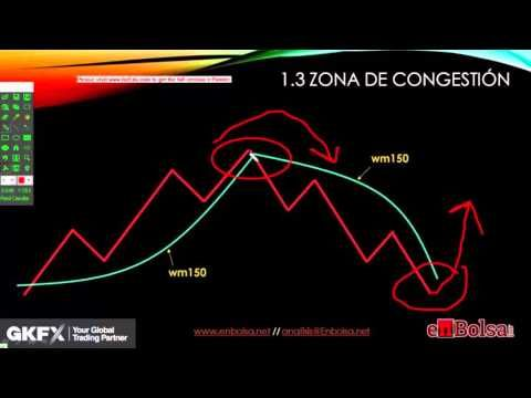 Jose luis garcia y andres jimenez the forex day