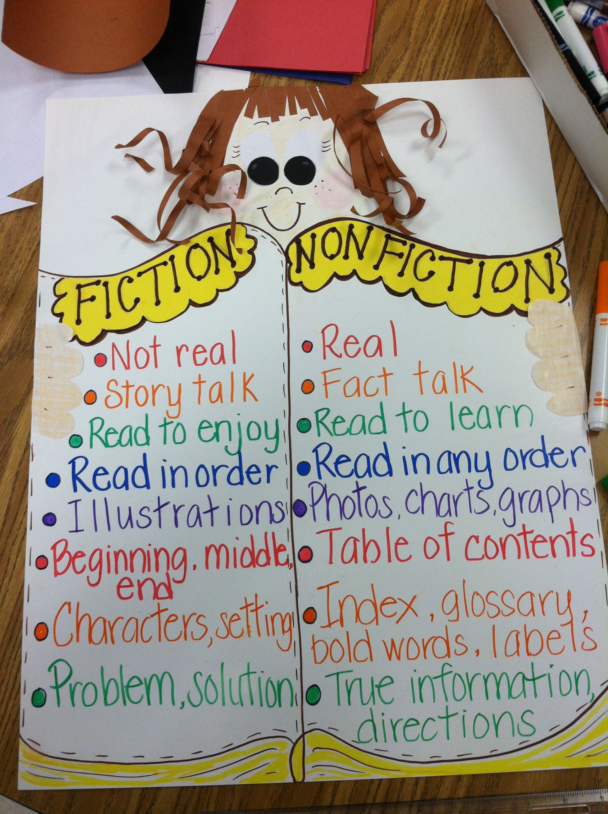 Fiction Vs Nonfiction By Tracy Peterson