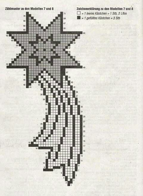 Gwiazda betlejemska | Manualidades | Pinterest | Navidad, Crochet ...