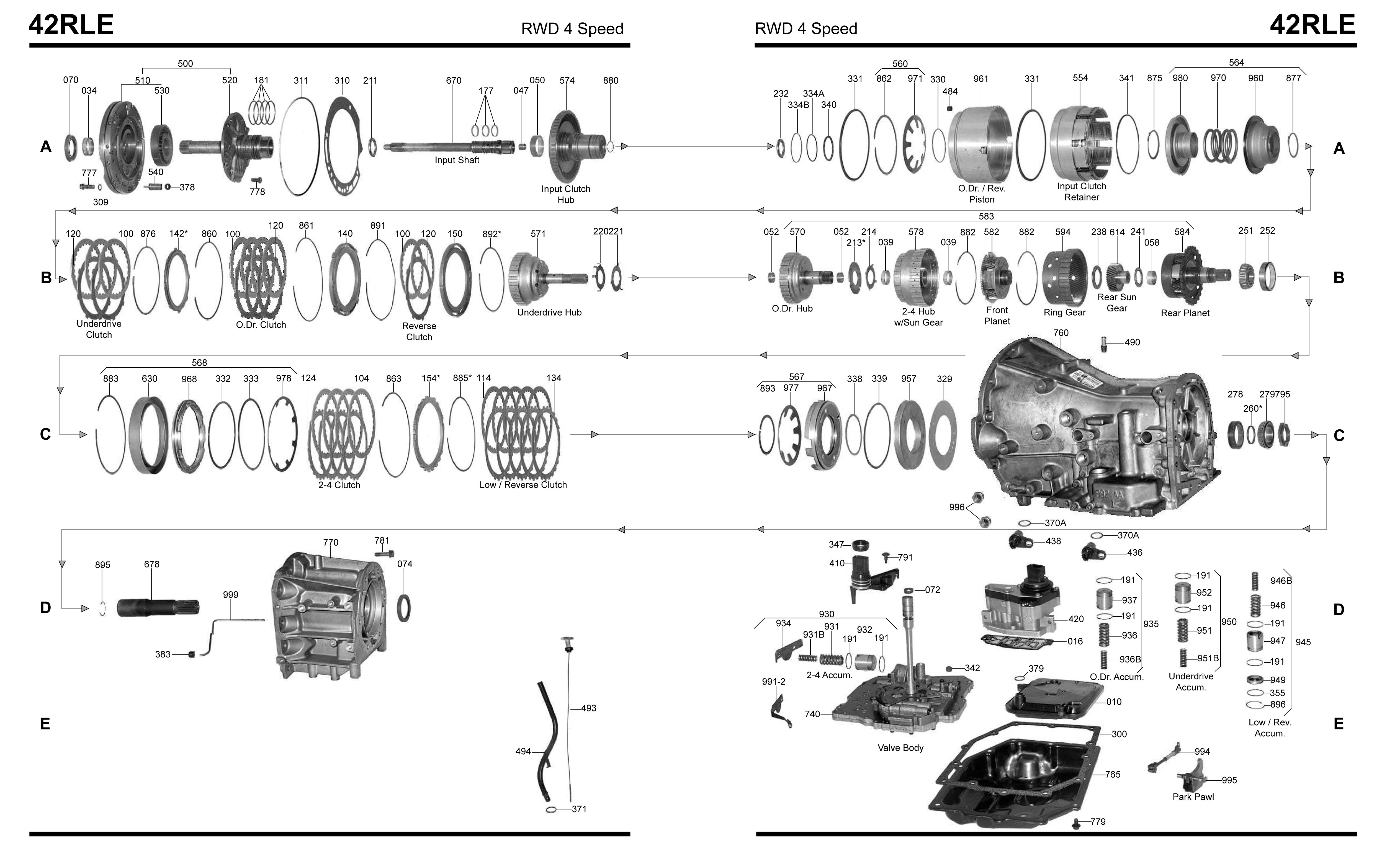 How To Tell If Transmission Is Bad Manual