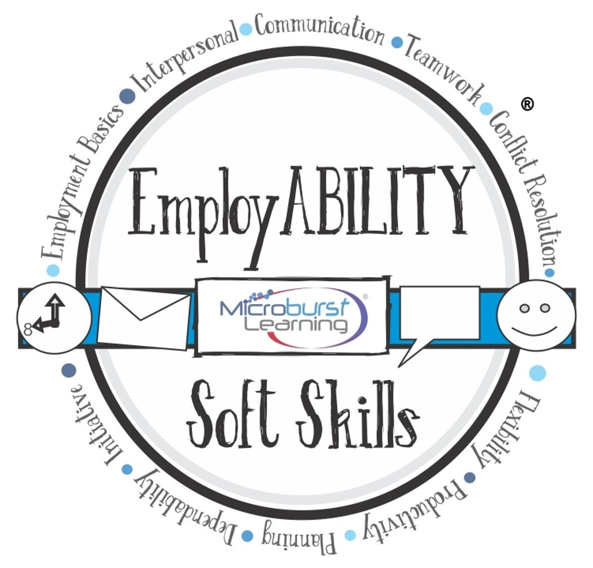 Why Soft Skills In