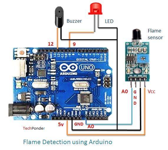 Fire Detection Using Arduino And Flame Sensor Arduino Sensors Arduino Electronic Circuit Design