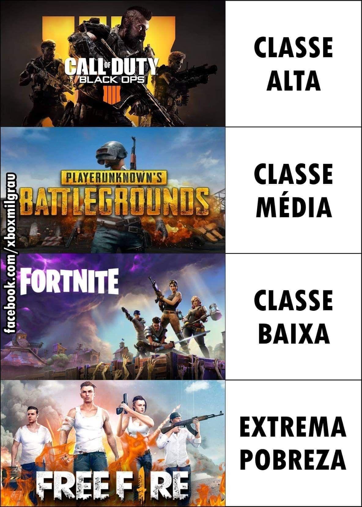 Extrema Pobreza Memes Engracados Meme Engracado Memes Engracado