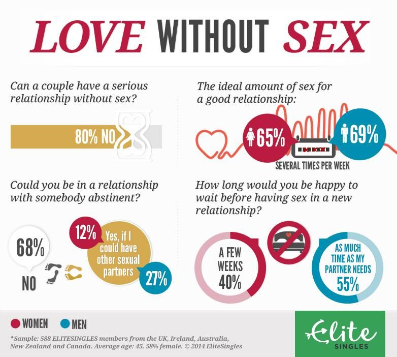 Can a relationship work without sex Nude Photos 54