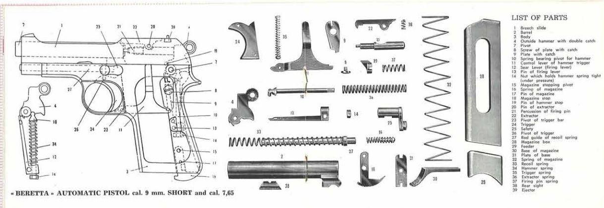 Beretta mod. 935 automatic pistol part list (1957)