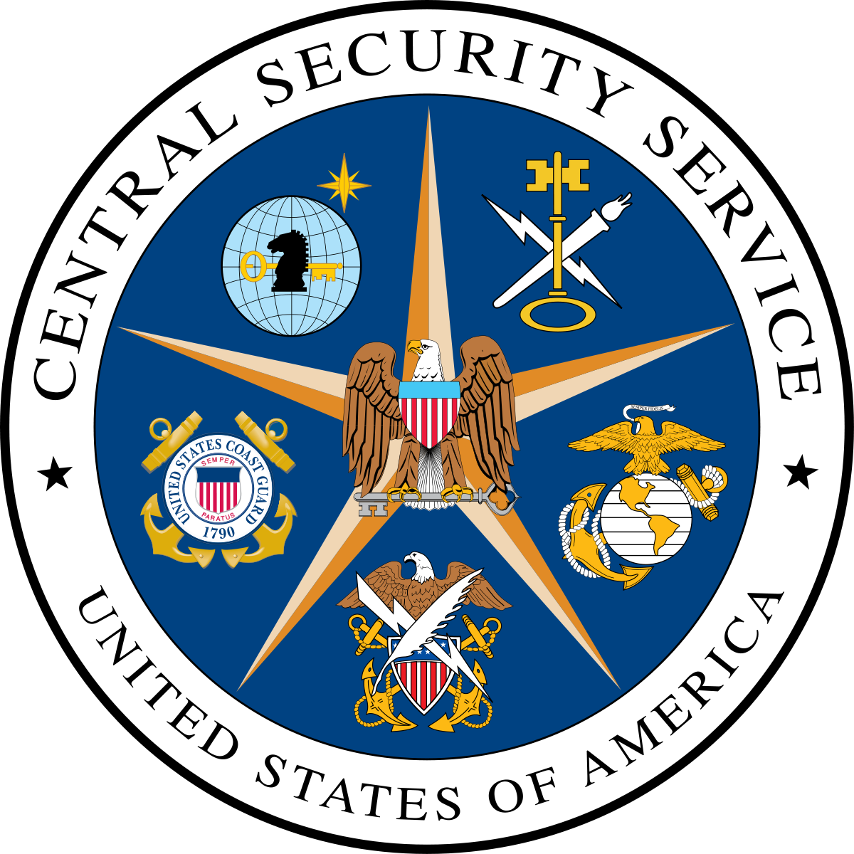 Central Security Service Wikipedia Security service