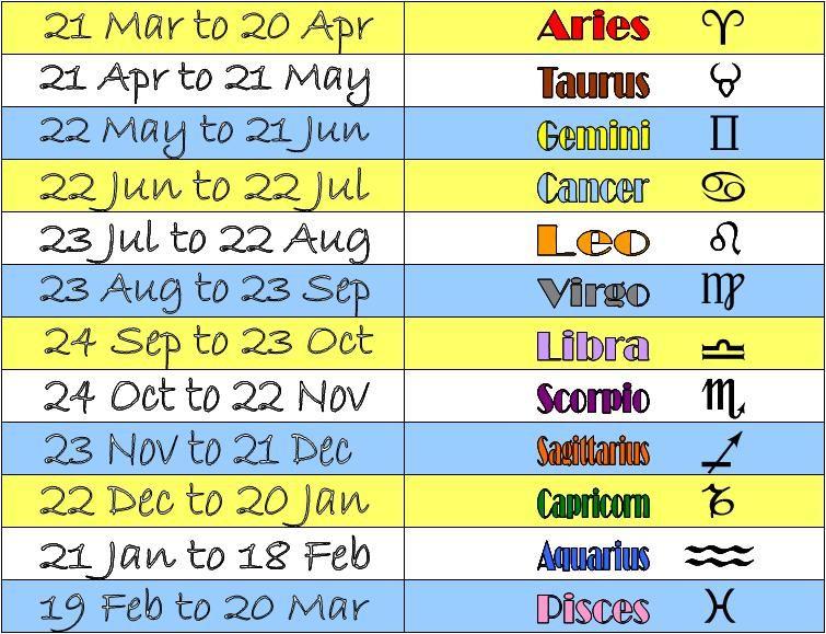 horoscope dates - Google Search   Horoscope   Horoscope