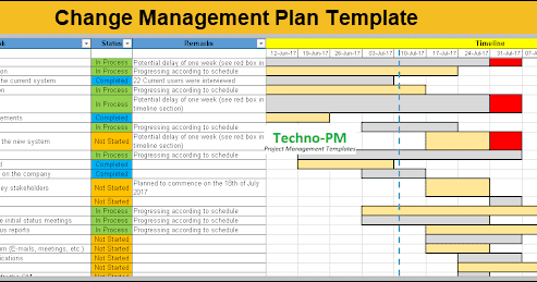 Download Our Change Management Templates Which Include Change Management Plan Change R Change Management Communication Plan Template Project Planning Template