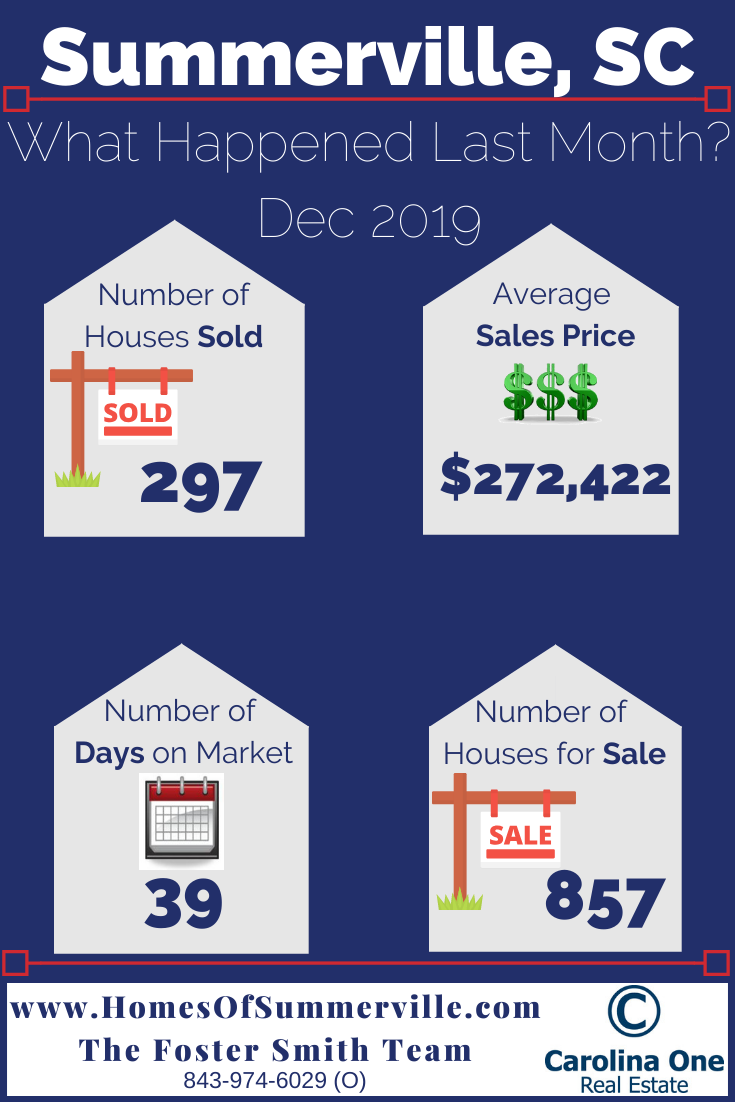Just The Stats What Happened Last Month In Real Estate In
