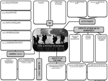America & World War One (WWI) Graphic Organizer | Note, Teaching ...