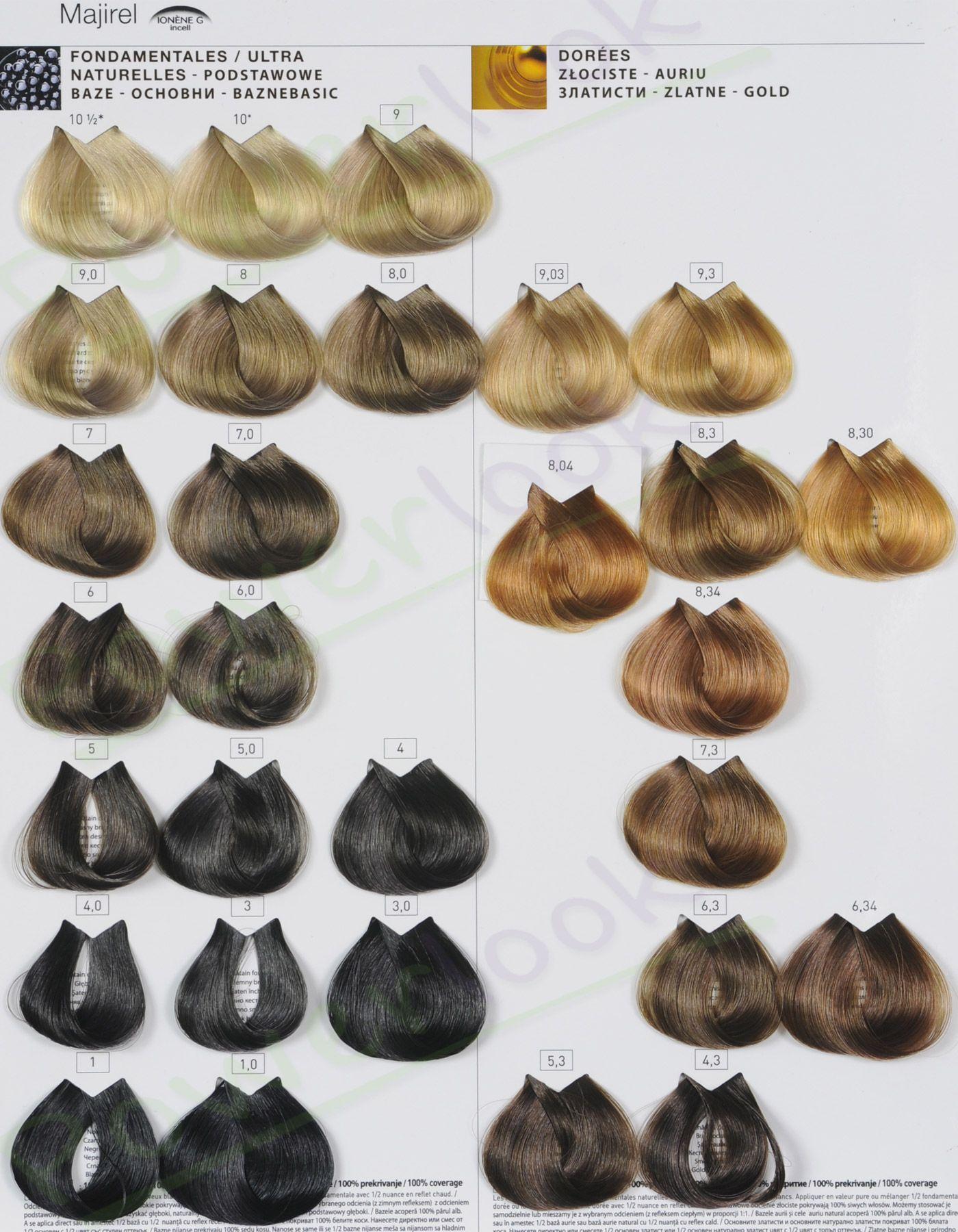 L Oreal Majirel Loreal Majirel In 2020 Loreal Hair Color Loreal Hair Color Chart Hair Color Chart