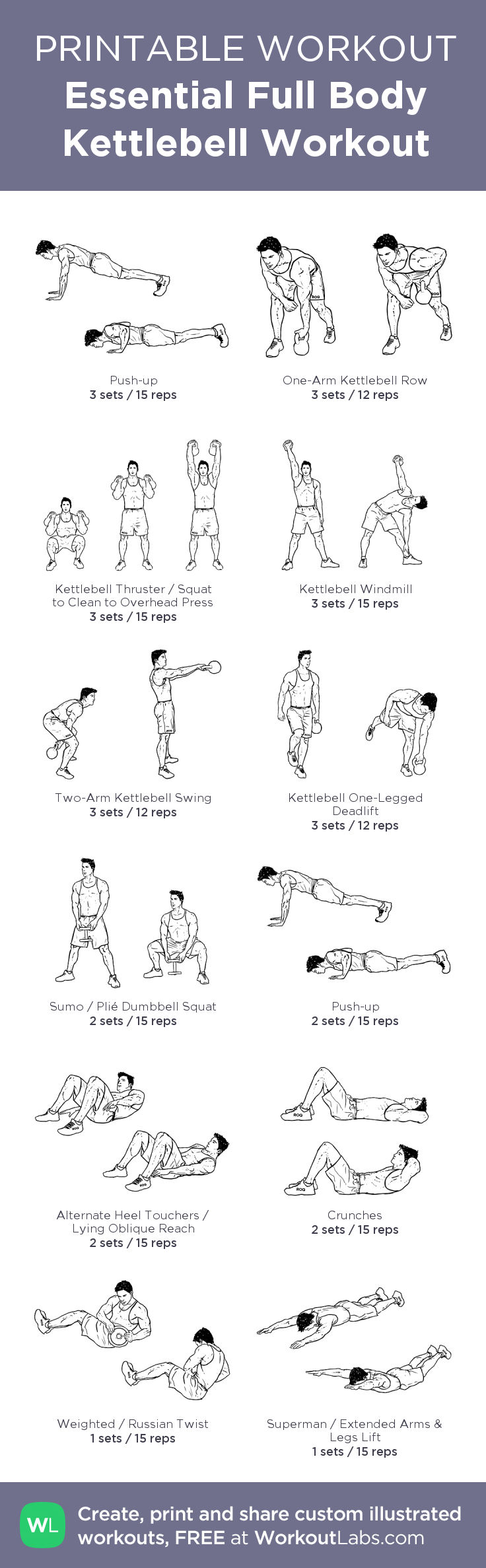 Essential Full Body Kettlebell Workout – my custom workout created at WorkoutLabs.com • Click through to download as printable PDF! #customworkout