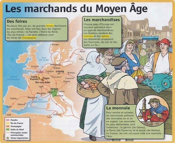 Les Marchands Au Moyen Age Histoire Cm1 Histoire Du Monde Cours Histoire