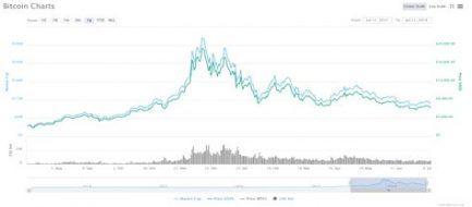 Financial times bitcoin trader