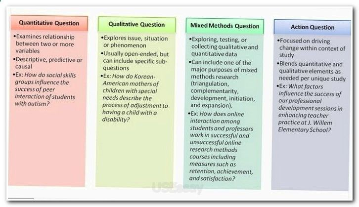 How To Use A Thesis Statement In An Essay Essay Essayuniversity Essay On Education For Kids Teen Contest Example  Of Classification Paragraph How To Write An Essay About A Song  E Business Essay also Essays On Health Care Reform Essay Essayuniversity Essay On Education For Kids Teen Contest  Catcher In The Rye Essay Thesis