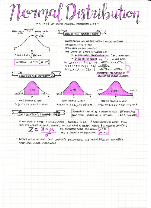 【day 34 of exam smackdown】 ft. part 5 of my probability and stats notes! man i just love colouring in these normal dist. graphs with frixion markers hahah (part 1 // 2 // 3 // 4 ) three days till my first written exam which is english (get the pain...