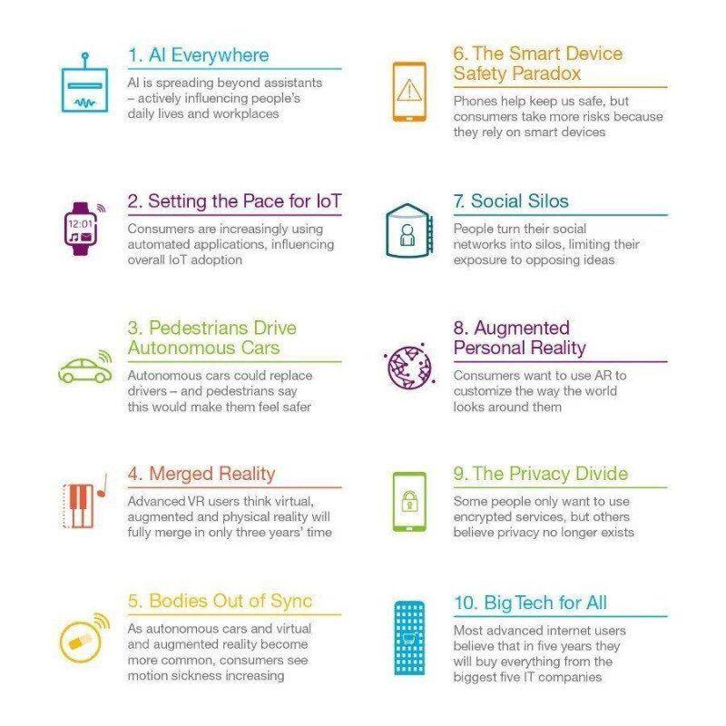 10 Hot Consumer #Trends 2017 - Ericsson ConsumerLab   www