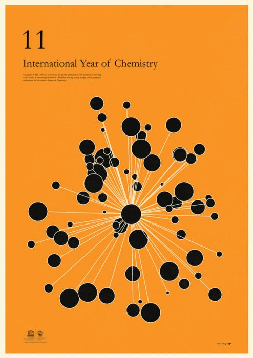Simon C. Page - International Year of Chemistry 2011 - Matter.
