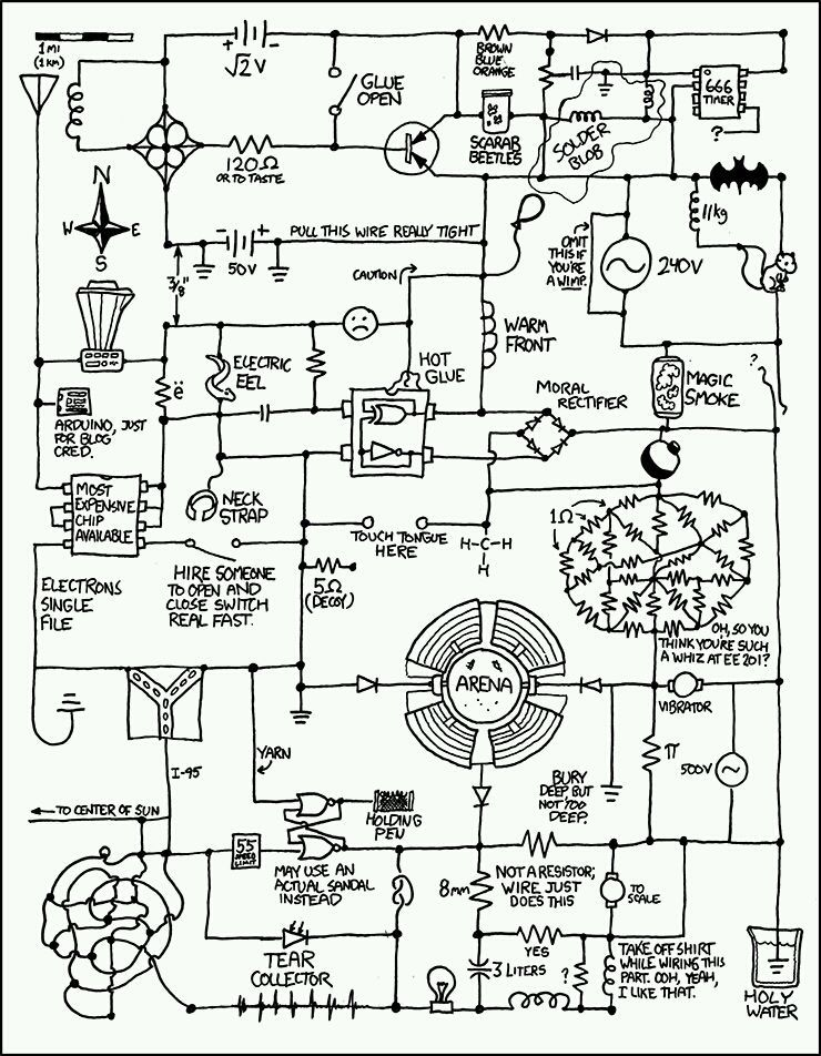 crazy schematic tech engineering humor circuit diagram circuit Treadmill Motor Wiring Diagram crazy schematic