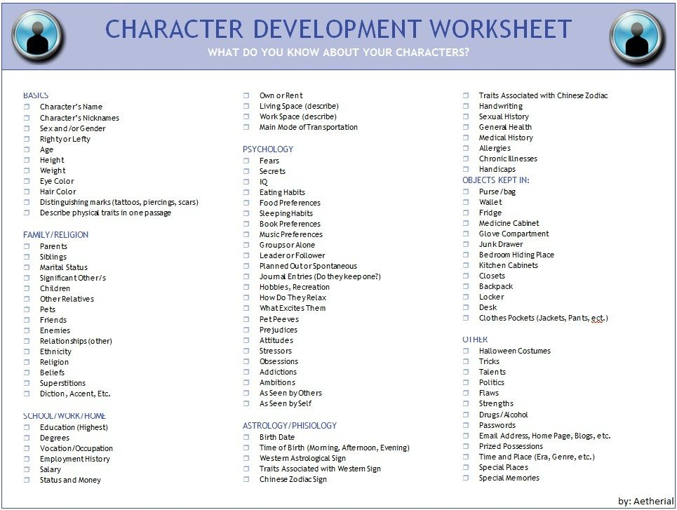 What do you know about your characters – Character Development Worksheets