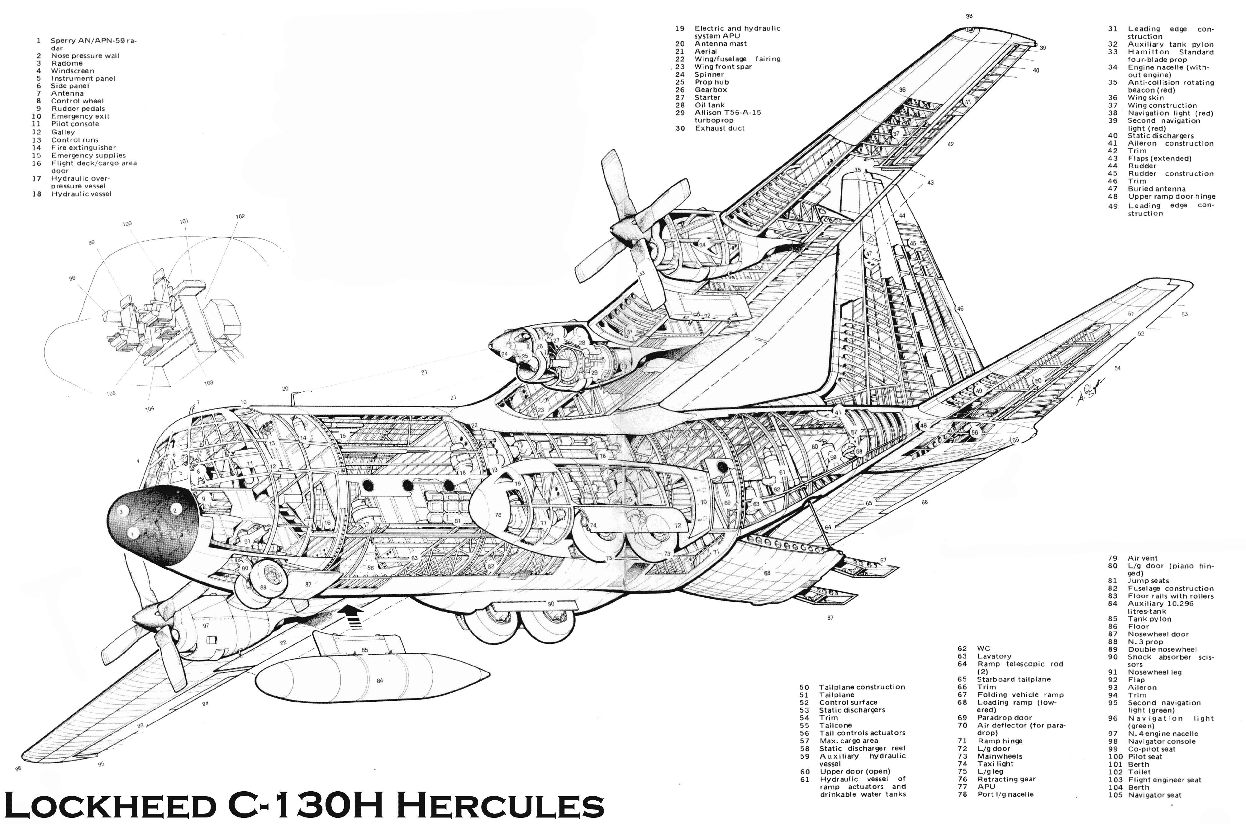 C 130h Hercules