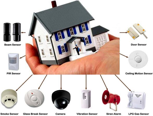 Residential security systems | Wireless home security systems ...