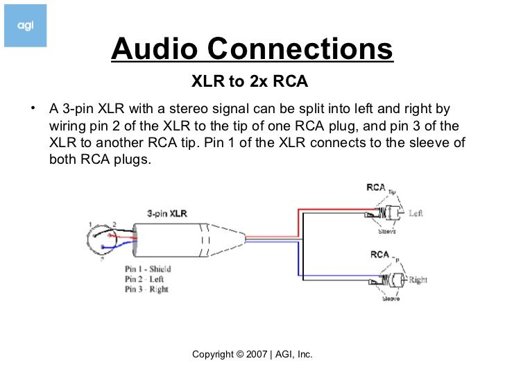 Image Result For Live Sound Setup Diagram Audio Connection Diagram Microphone