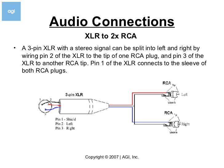 Image Result For Live Sound Setup Diagram