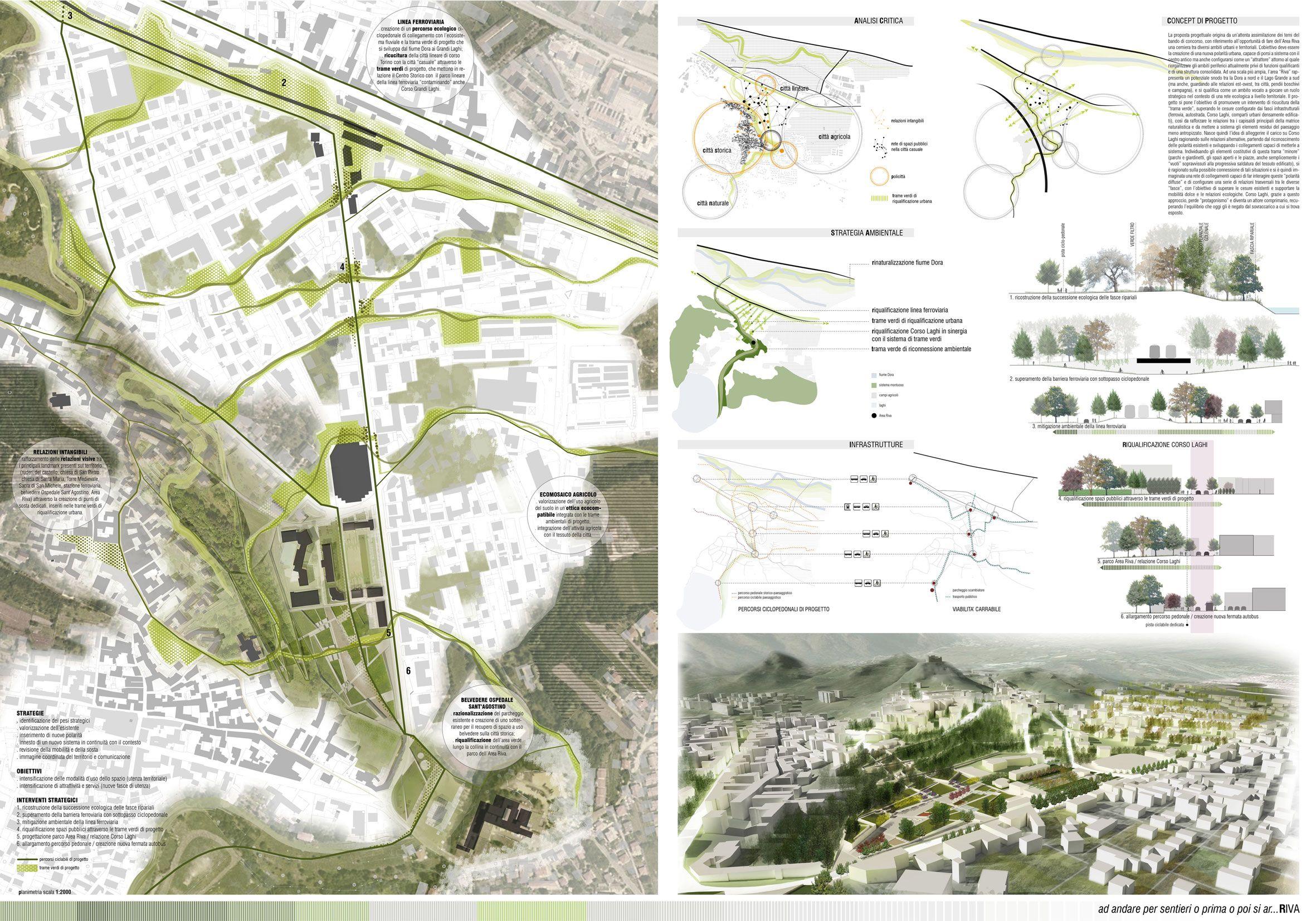 Parco urbano e centro citt avigliana maria vittoria for Master architettura