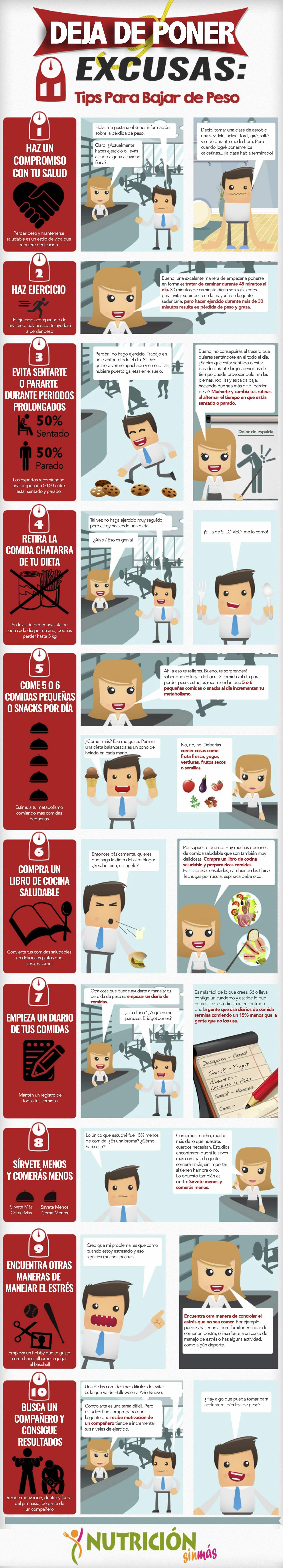 Metodo de perdida de peso noone
