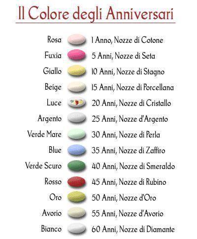 Anniversario Matrimonio Colore.Colore Anniversari Anniversari Nozze E Idee Per Matrimoni