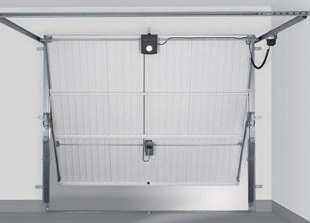 Garage Door Manual Or Automatic Garage Service Door Garage Doors Garage Door Systems
