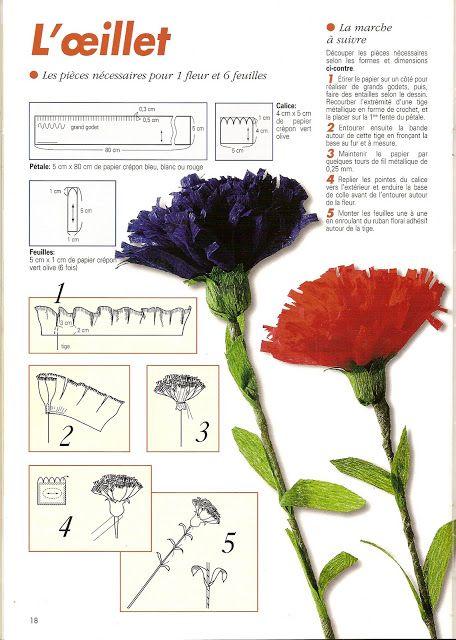 fleurs askartelu fleur papier crepon mod les fleurs. Black Bedroom Furniture Sets. Home Design Ideas
