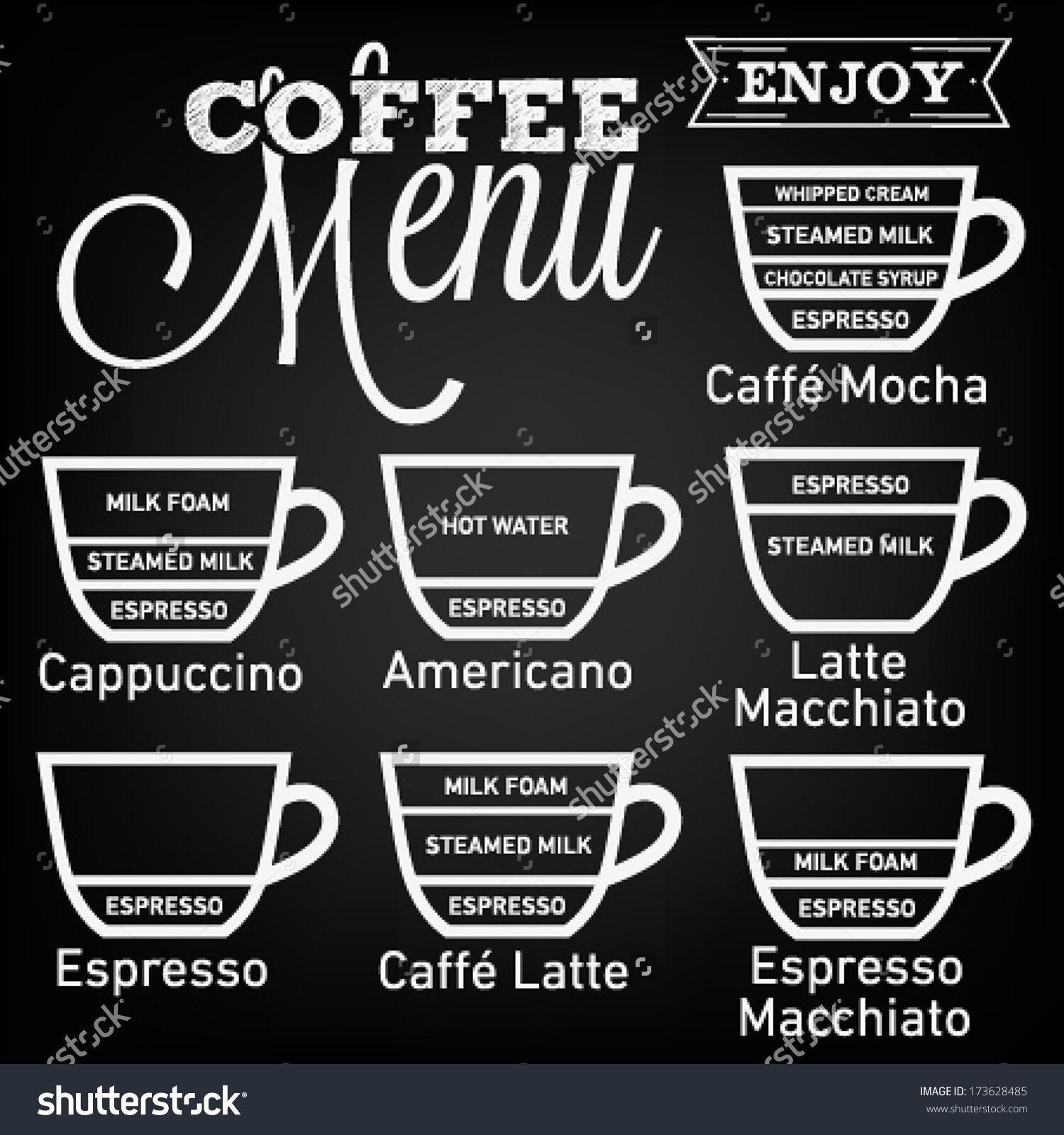 Coffee Menu with Cups of Coffee Drinks in Vintage Style on