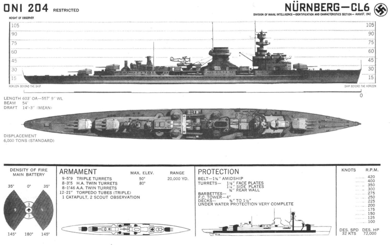 3d Animation Nürnberg nürnberg german light cruiser dkm deutschland kriegmarine