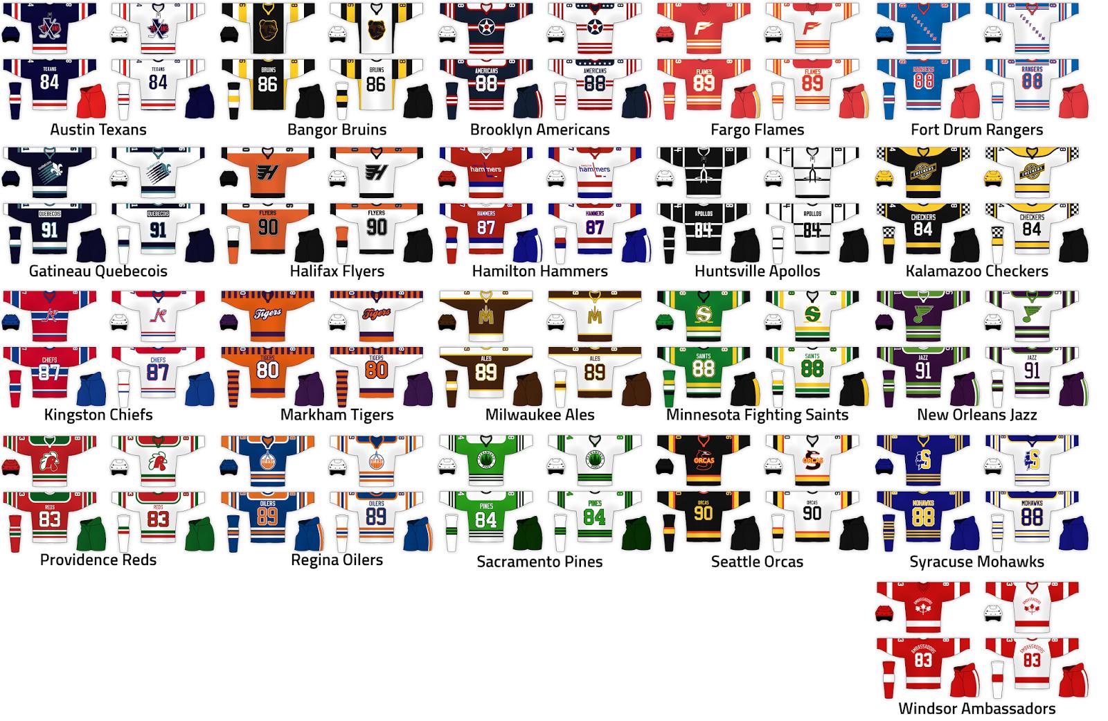 Pan-American Hockey League fictional league I found online ...