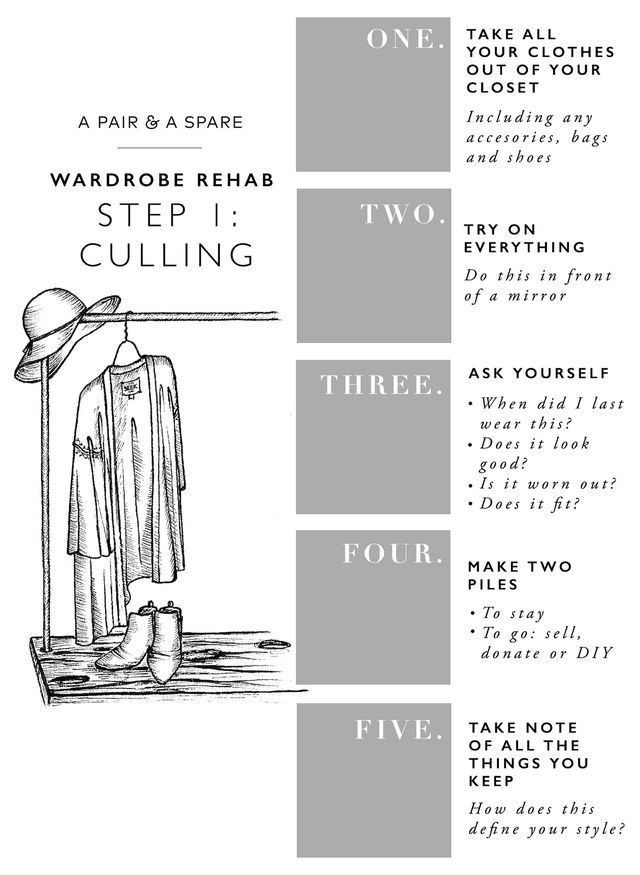 Wardrobe Rehab Step 1: How To Cull Your Wardrobe | a pair & a spare | Bloglovin'