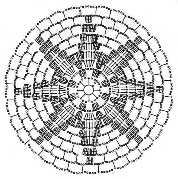 unit circle crochet pattern