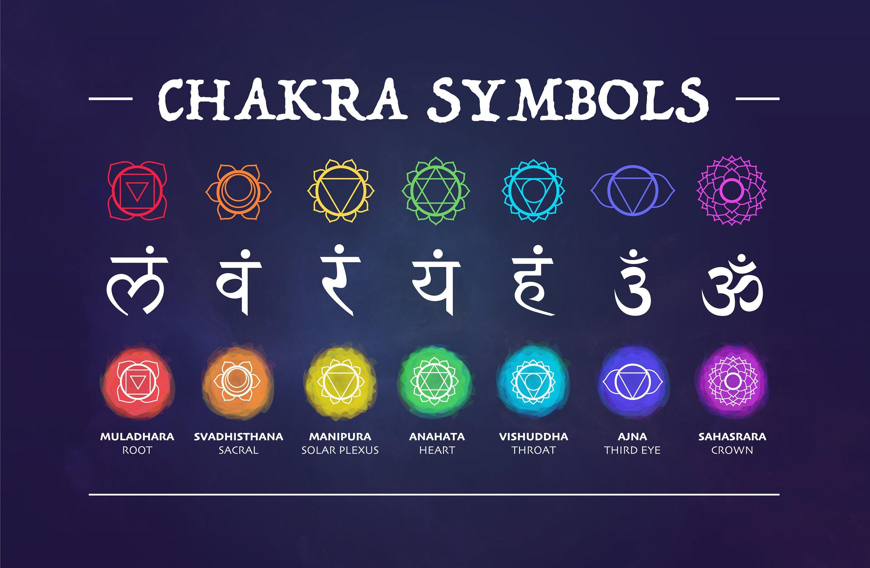 Chakra Symbols Svg Graphics Instant Digital Download Sanskrit Digital Clipart Svg Eps Png By Ohsolive Chakra Symbols Chakra Symbols Art Chakra Tattoo