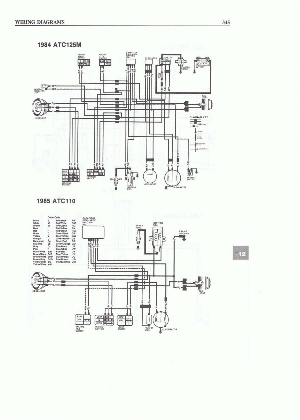 Chinese 6cc Engine Diagram Chart i 2020 | MotorcykelPinterest