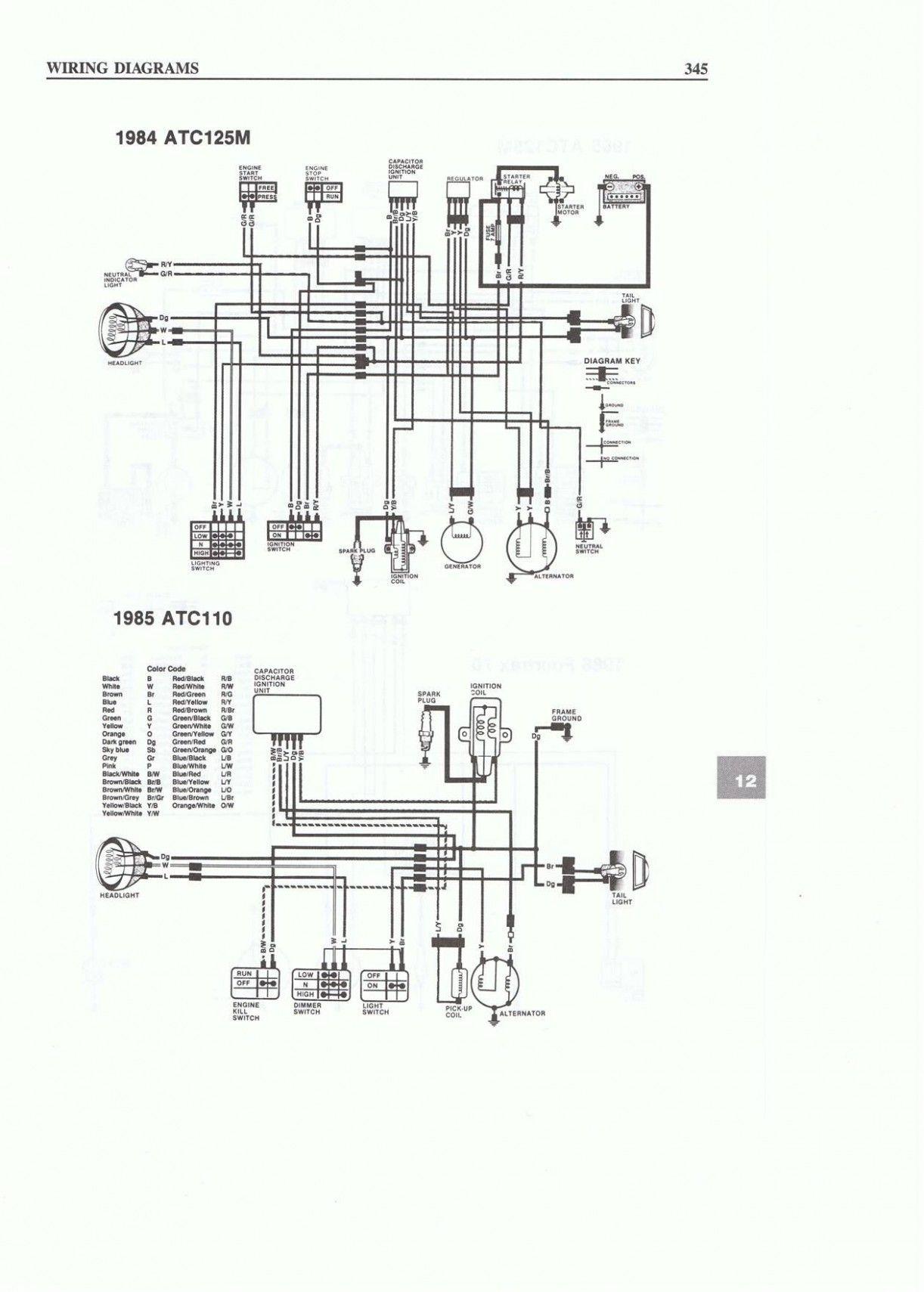 Chinese 7cc Engine Diagram Name Di Dengan Gambar
