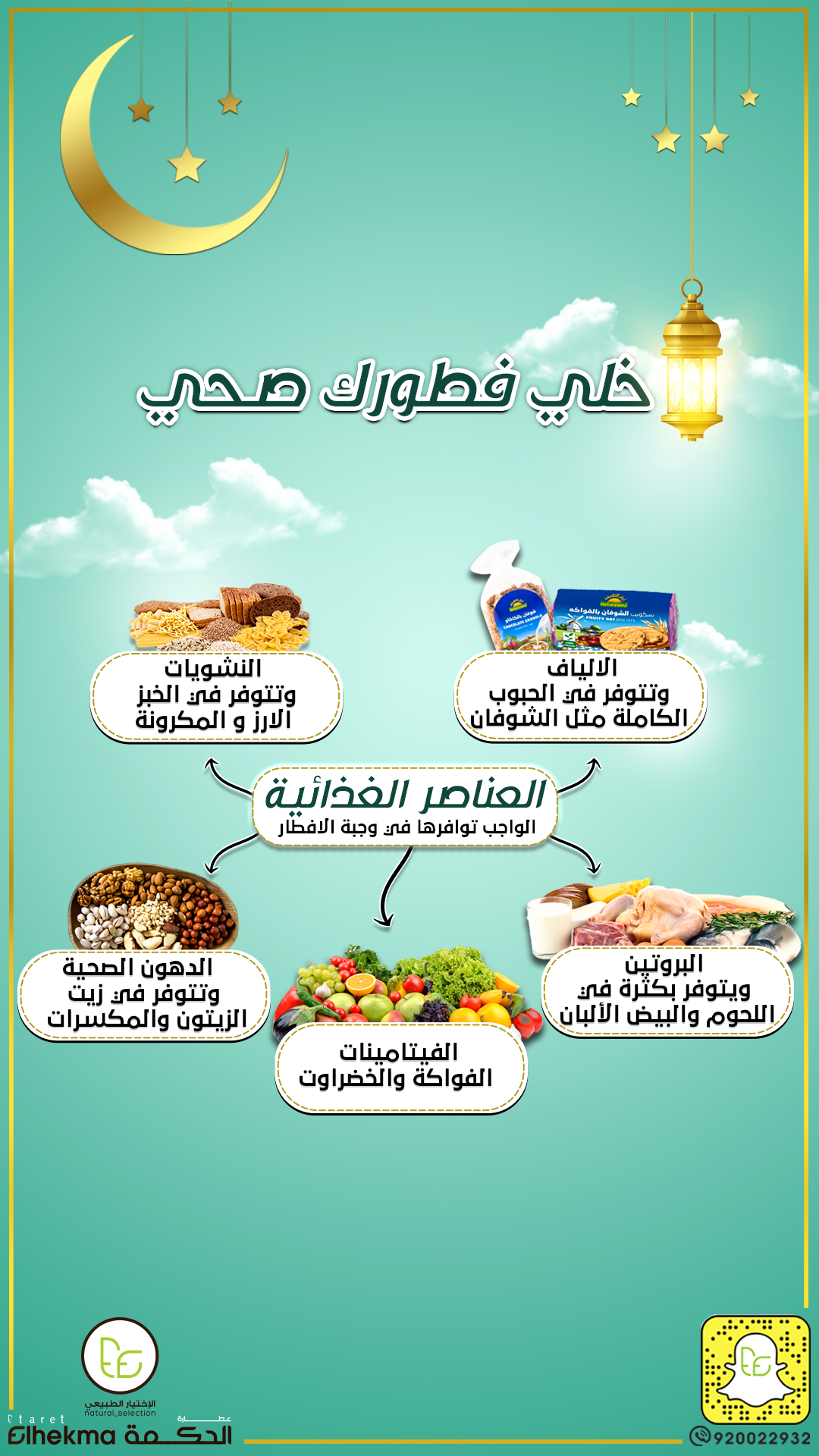 سموذي الافطار الصحي Healthy Breakfast Smoothie Diet Recipes Recipes Tableware