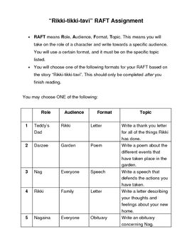 raft writing assignment rubric Raft – ancient greece name: _____ raft stands for role, audience, format and topic this is a writing assignment that will take the place of your.