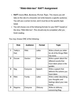 Characterization Rikki Tikki Tavi Raft Assignment W Rubric Middle School Literature Literature Project Middle School Language Arts