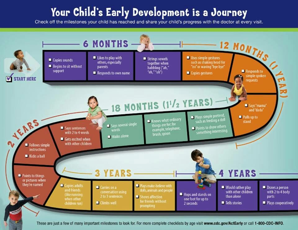 Your ChildS Early Development Is A Journey Great Resources At