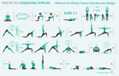 sequence template b  yoga sequences ashtanga yoga basic
