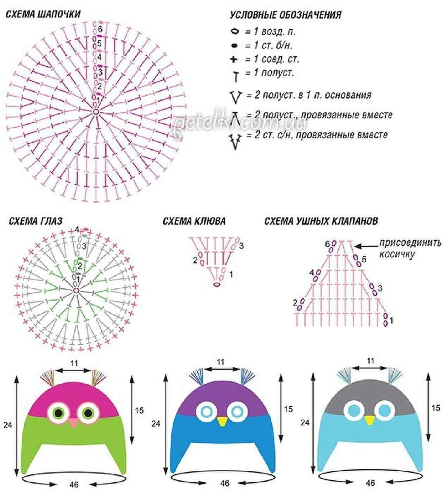PATRONES CROCHET (amigurumis y varios) | Pinterest | Gorros ...