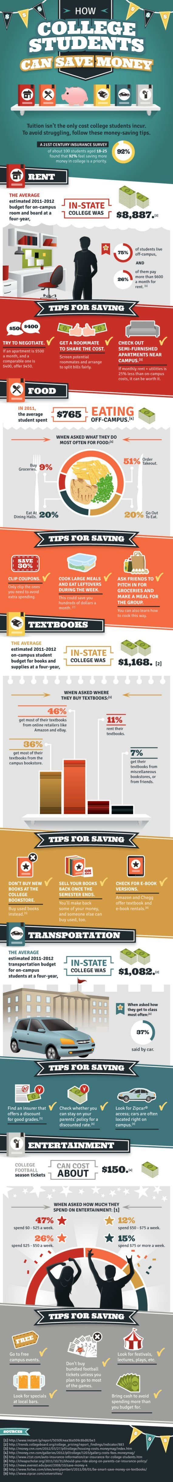 How College Students Save  Spend Money Infographic  College