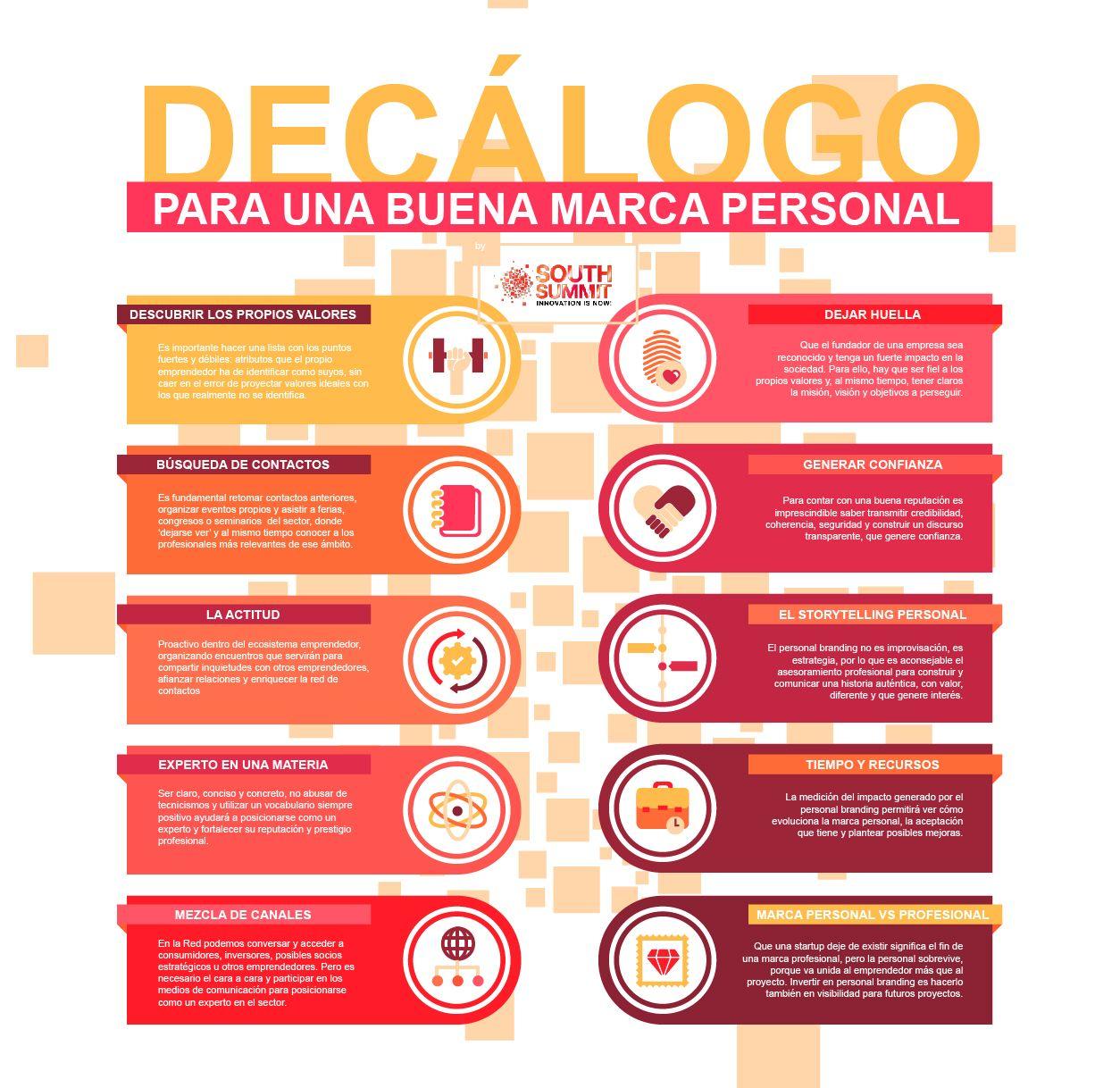 Decalogo Para Una Buena Marca Personal Noticias Autonomos