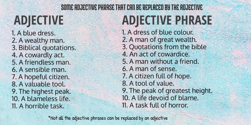 Adjective phrase and adjective | quotations, english grammar, words.